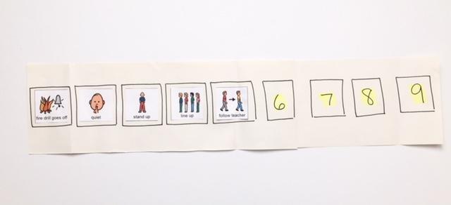sequence strip