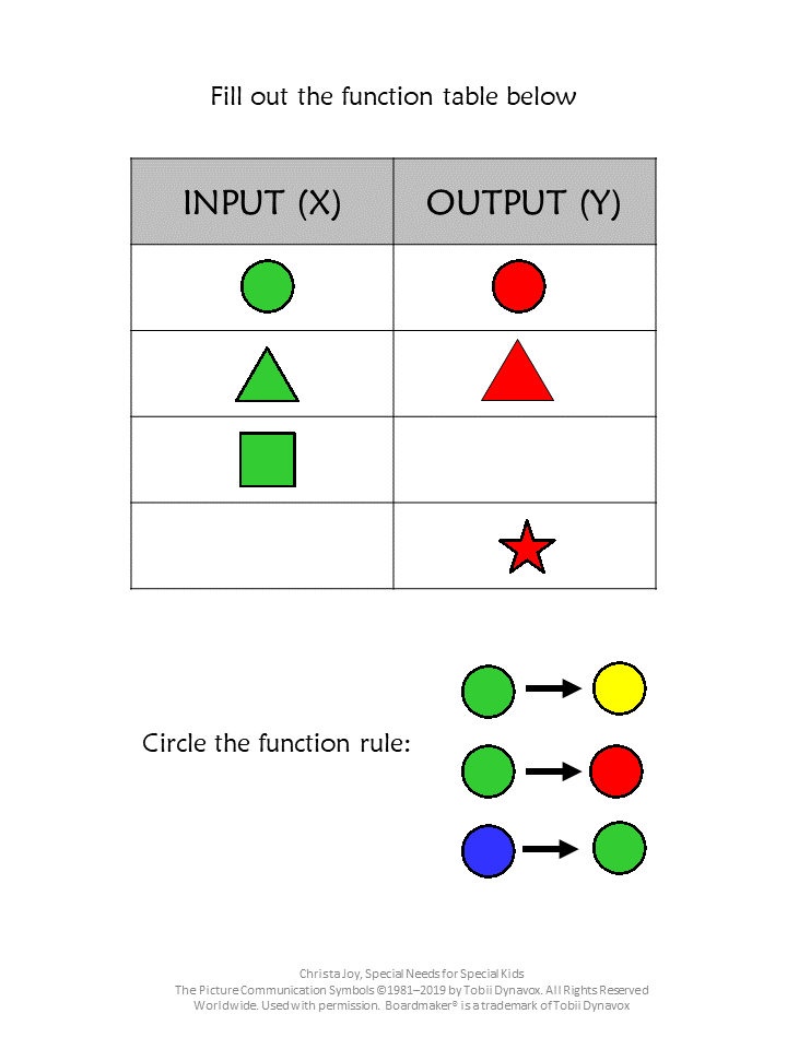 Function table with colors and shapes