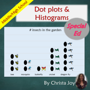 Dot plots and histograms for special ed
