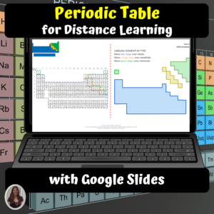 Periodic Table Digital unit for Special Education