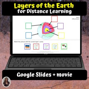 Layers of the Earth Unit for google classroom | Distance learning